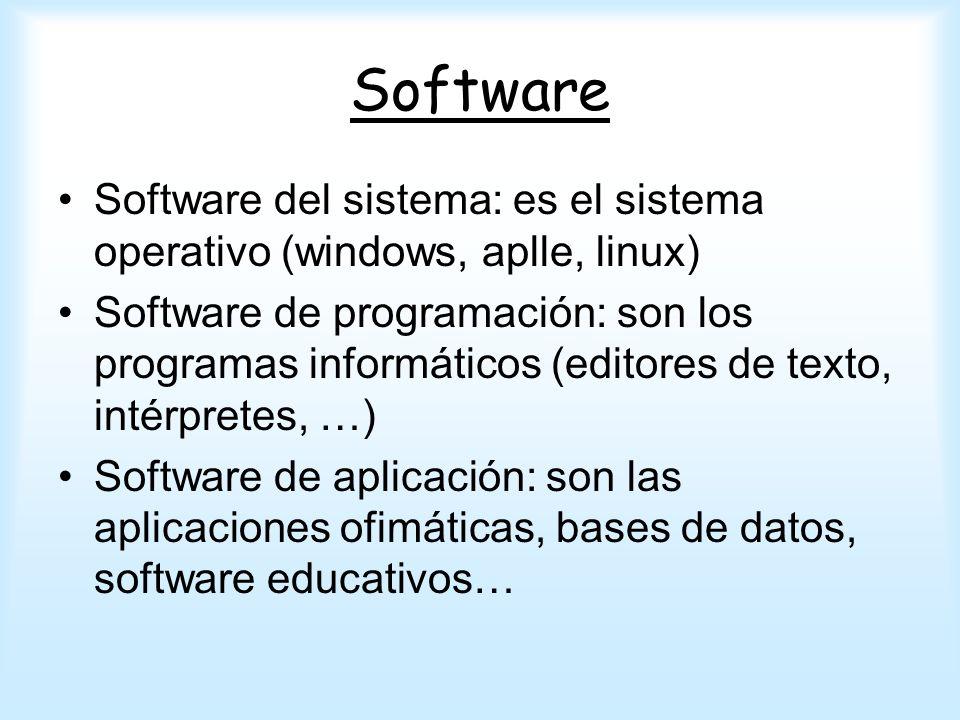 Software Software del sistema: es el sistema operativo (windows, aplle, linux)