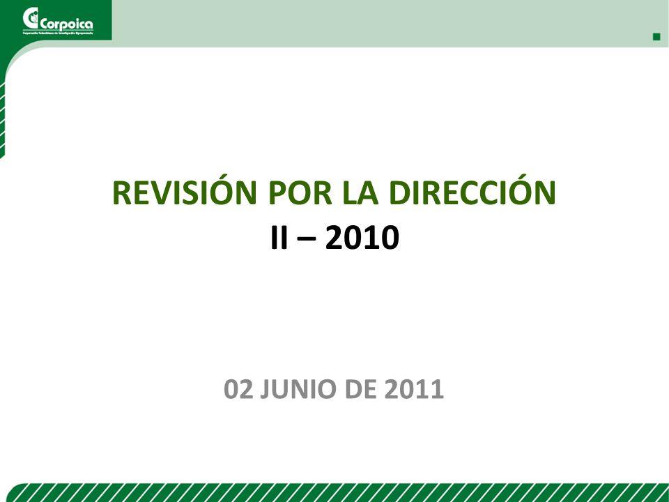 REVISIÓN POR LA DIRECCIÓN II – 2010