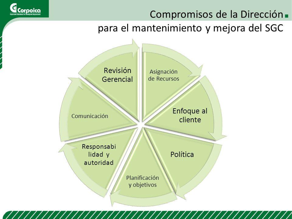 Compromisos de la Dirección para el mantenimiento y mejora del SGC