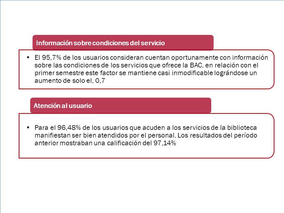 Información sobre condiciones del servicio
