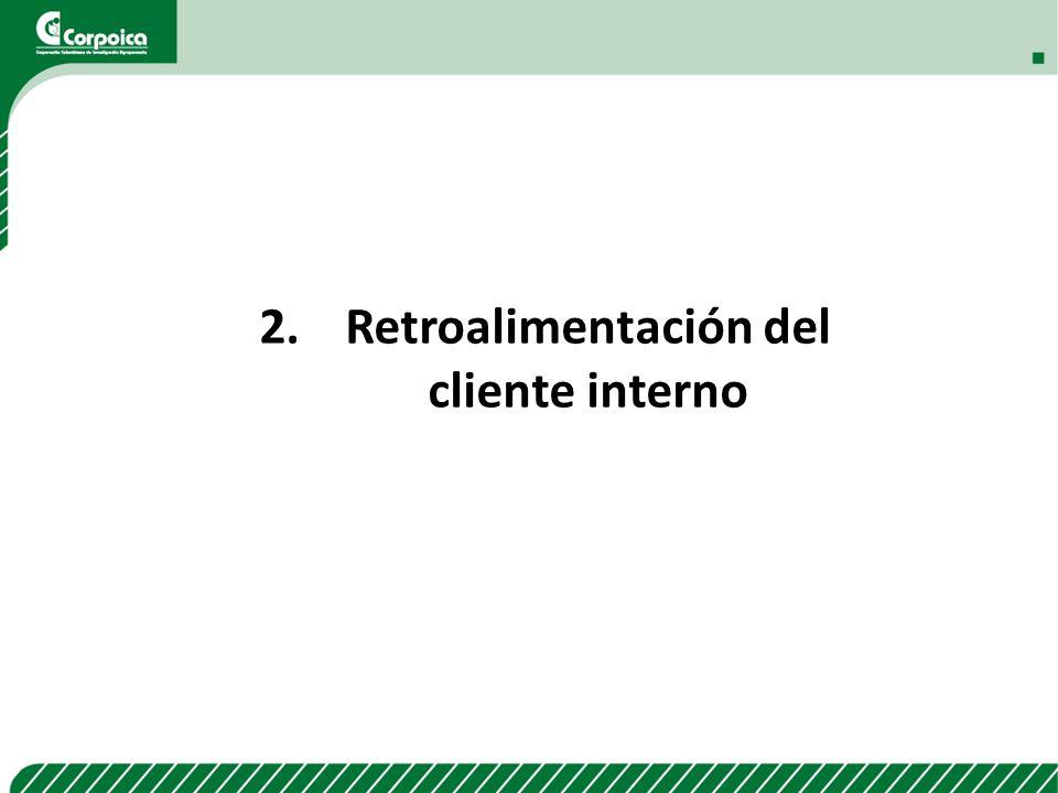 2. Retroalimentación del cliente interno