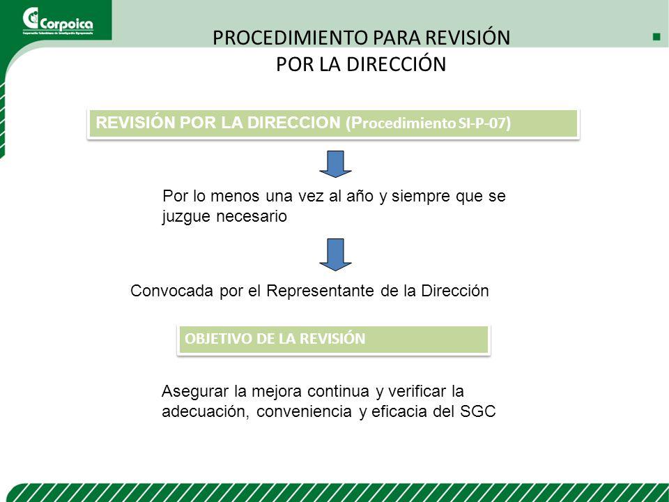 PROCEDIMIENTO PARA REVISIÓN POR LA DIRECCIÓN