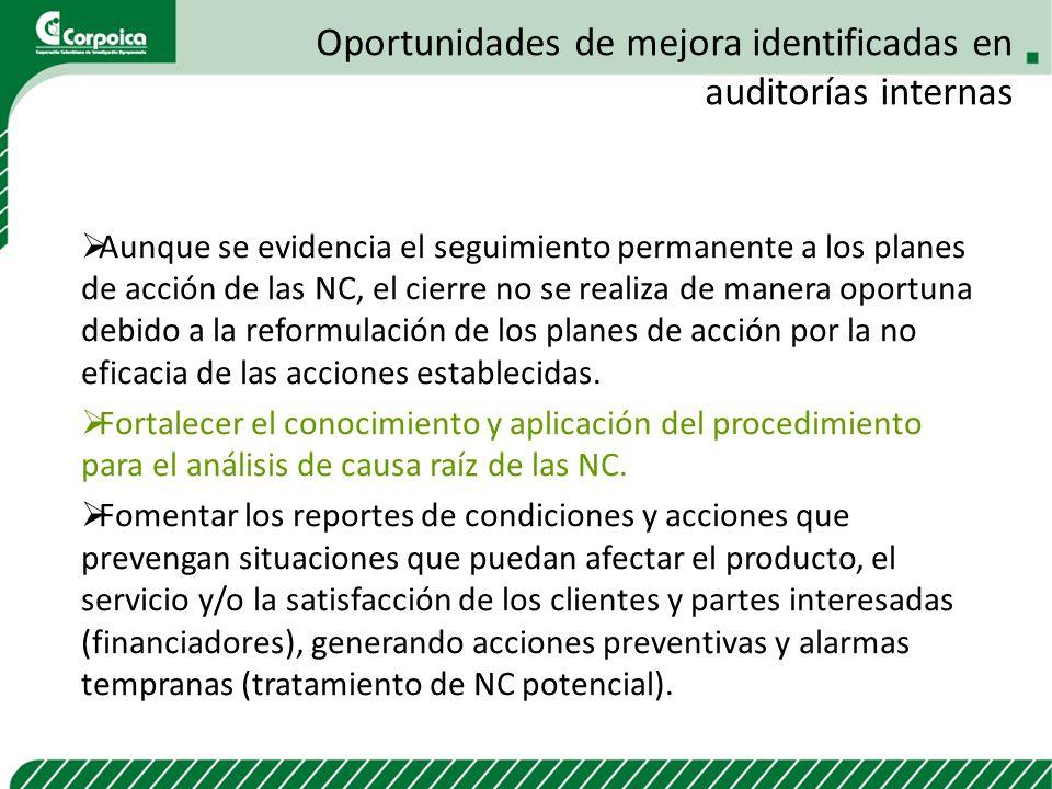 Oportunidades de mejora identificadas en auditorías internas