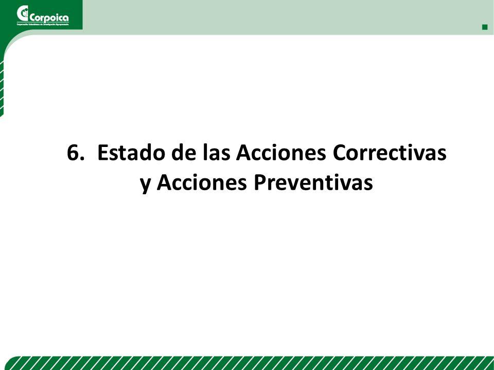 6. Estado de las Acciones Correctivas y Acciones Preventivas