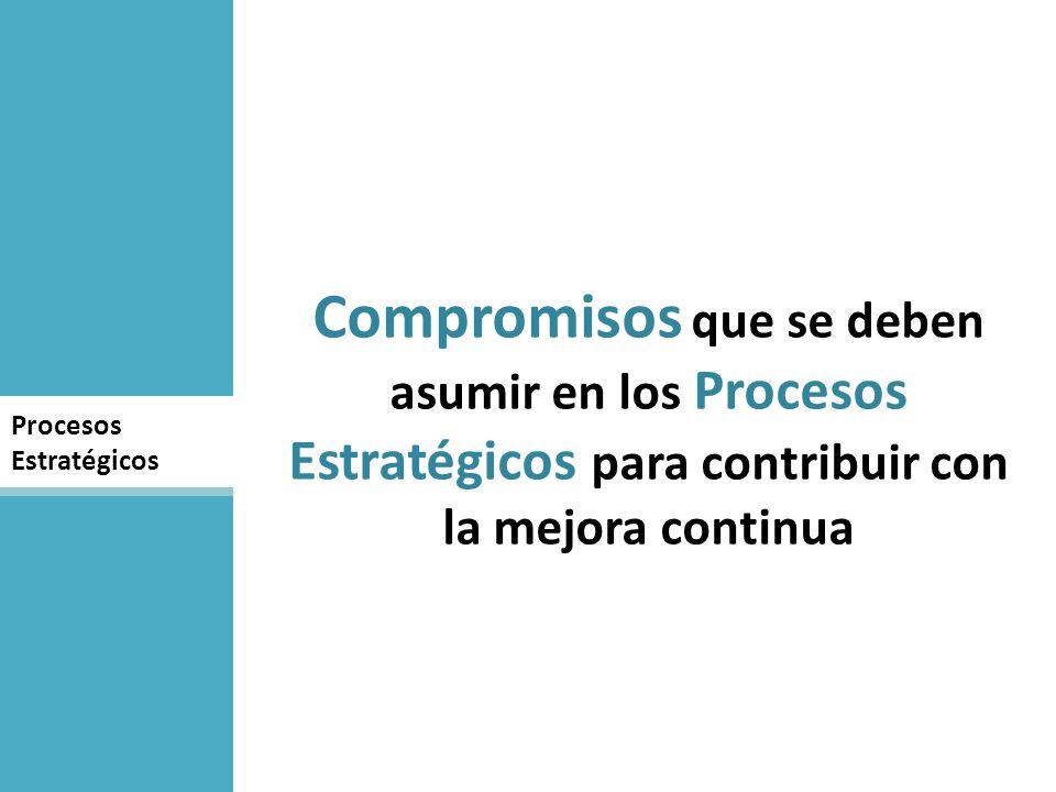 Compromisos que se deben asumir en los Procesos Estratégicos para contribuir con la mejora continua