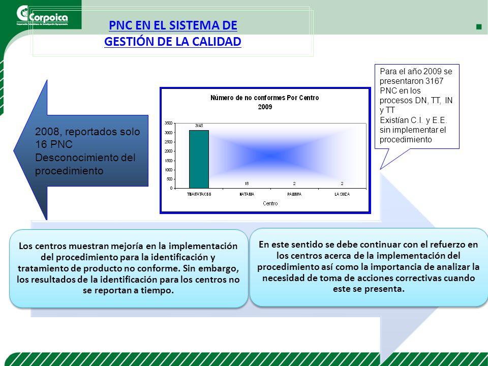 PNC EN EL SISTEMA DE GESTIÓN DE LA CALIDAD