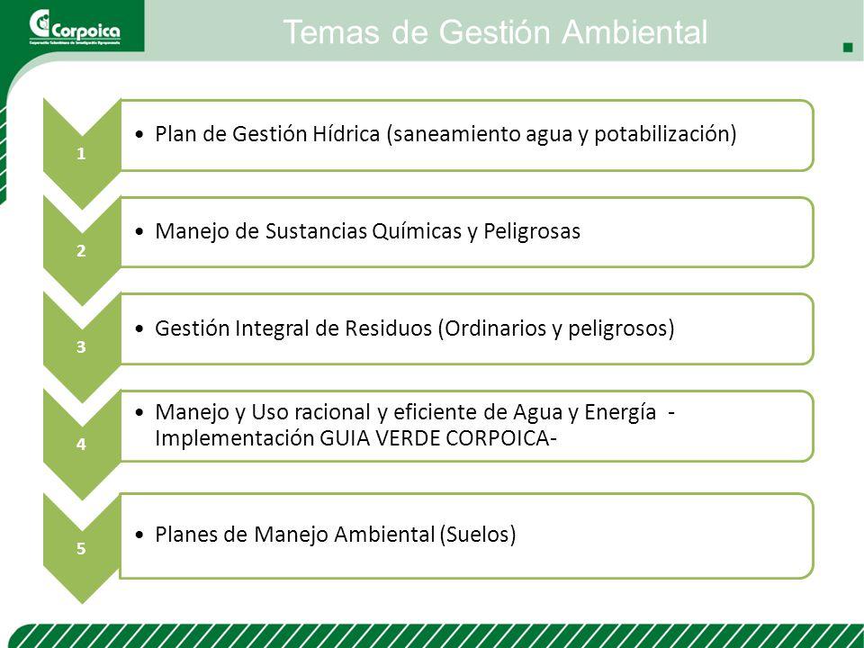 Temas de Gestión Ambiental