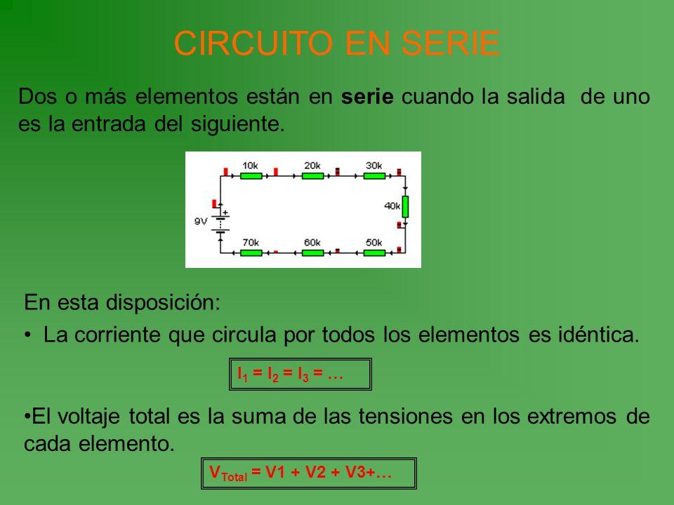 CIRCUITO EN SERIEDos o más elementos están en serie cuando la salida de uno es la entrada del siguiente.