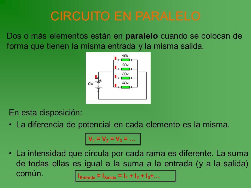 CIRCUITO EN PARALELODos o más elementos están en paralelo cuando se colocan de forma que tienen la misma entrada y la misma salida.