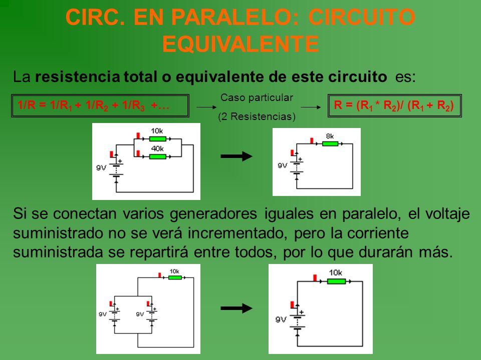 CIRC. EN PARALELO: CIRCUITO EQUIVALENTE