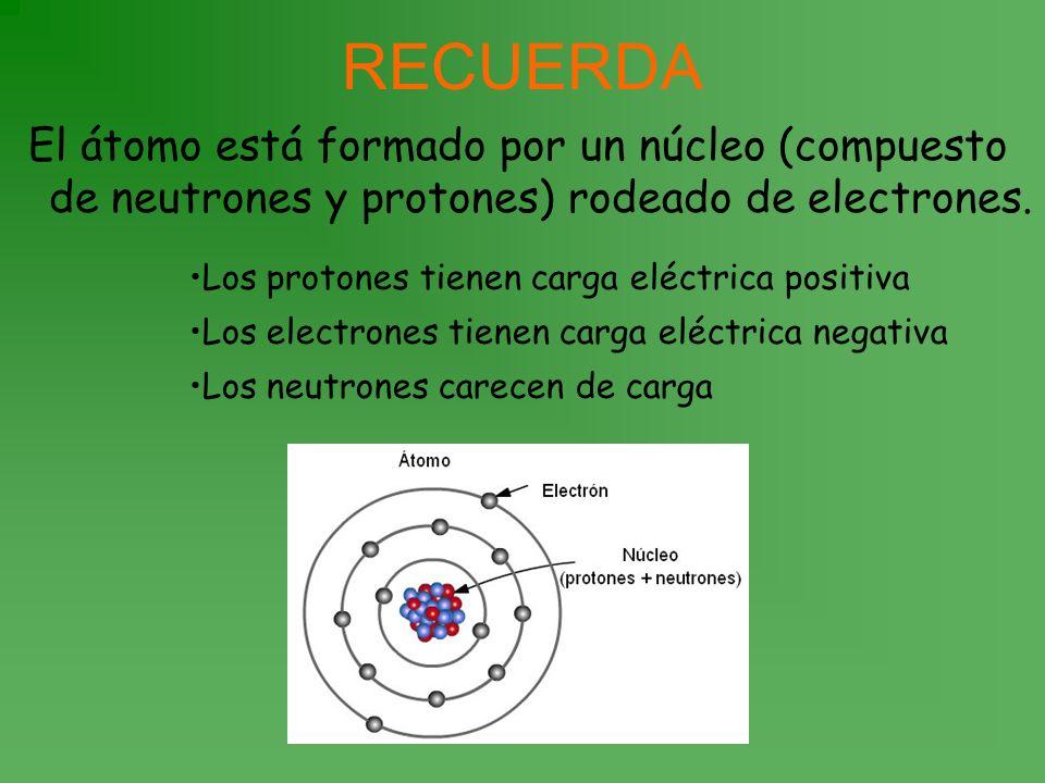 RECUERDAEl átomo está formado por un núcleo (compuesto de neutrones y protones) rodeado de electrones.