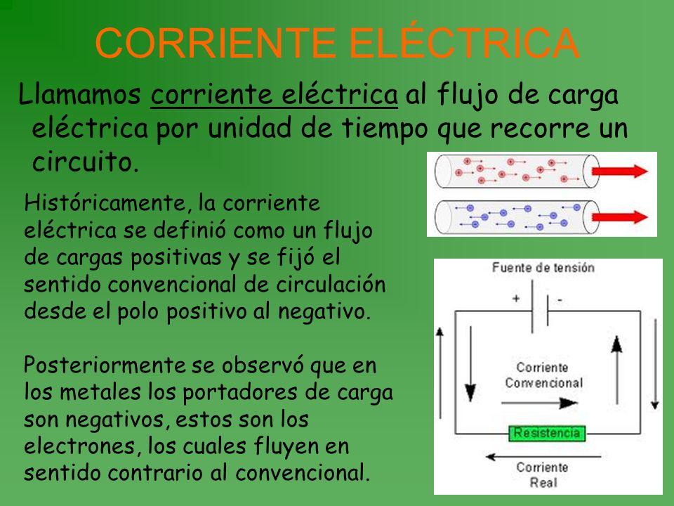CORRIENTE ELÉCTRICALlamamos corriente eléctrica al flujo de carga eléctrica por unidad de tiempo que recorre un circuito.