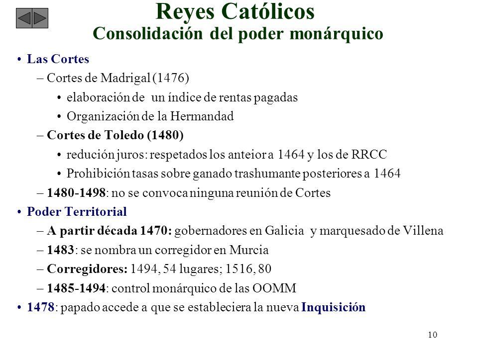 Reyes Católicos Consolidación del poder monárquico