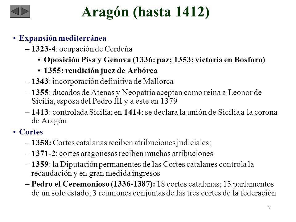 Aragón (hasta 1412) Expansión mediterránea
