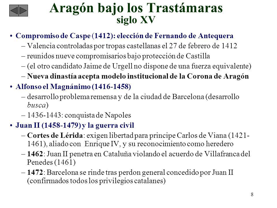 Aragón bajo los Trastámaras siglo XV