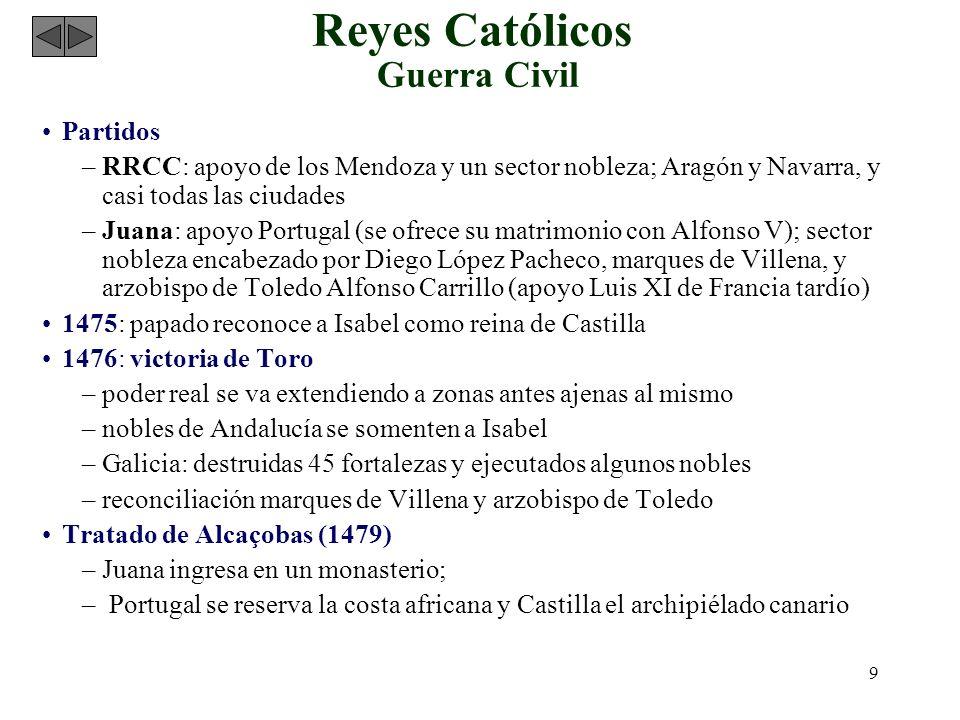 Reyes Católicos Guerra Civil
