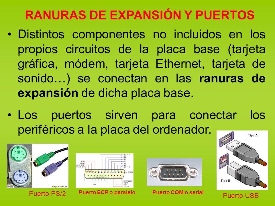 RANURAS DE EXPANSIÓN Y PUERTOS