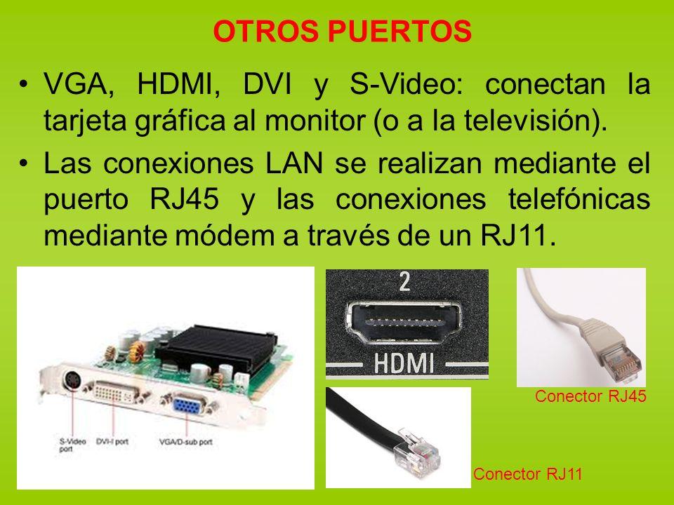 OTROS PUERTOS VGA, HDMI, DVI y S-Video: conectan la tarjeta gráfica al monitor (o a la televisión).