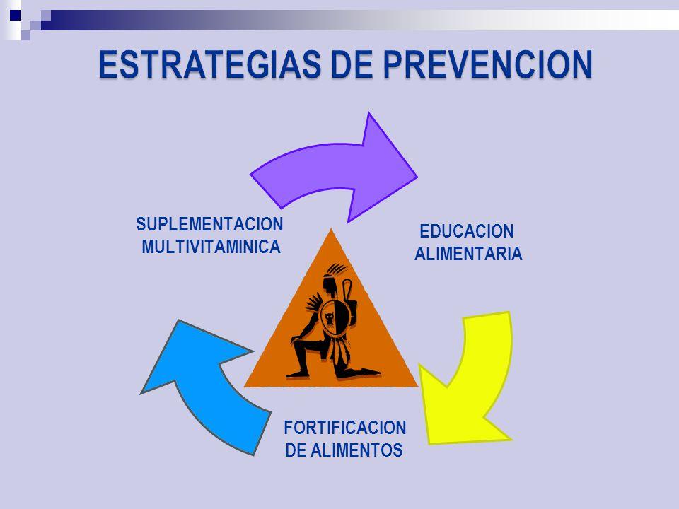 ESTRATEGIAS DE PREVENCION