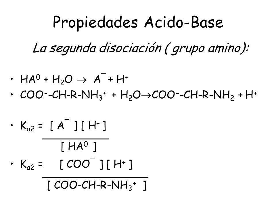 Propiedades Acido-Base