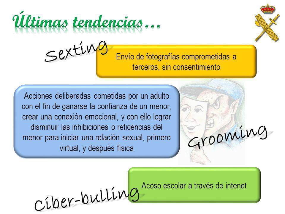Sexting Grooming Ciber-bulling