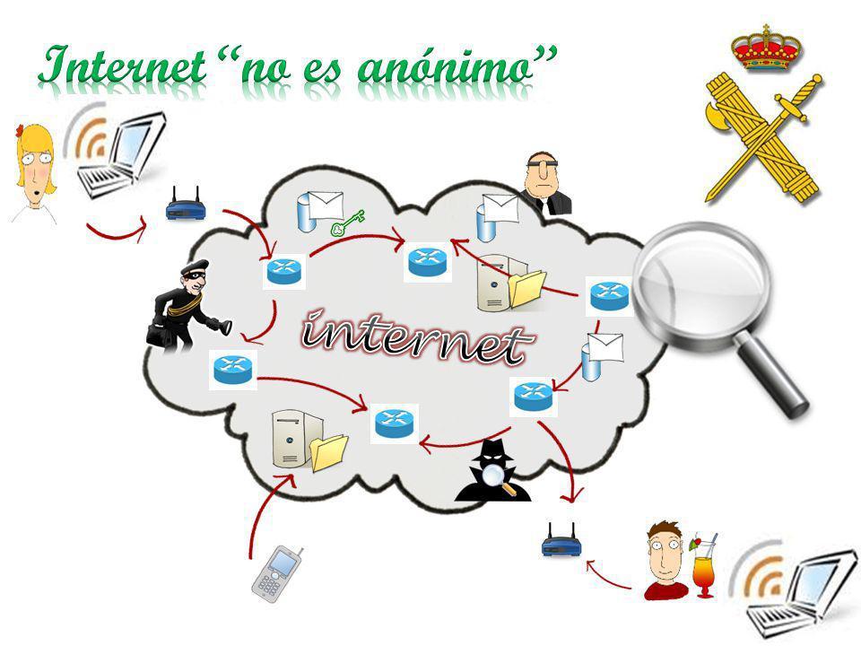 Internet no es anónimo