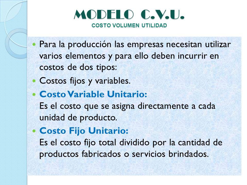 MODELO C.V.U. COSTO VOLUMEN UTILIDAD