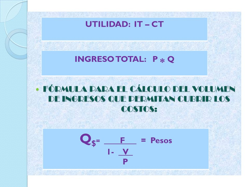 Q$= F = Pesos UTILIDAD: IT – CT INGRESO TOTAL: P * Q
