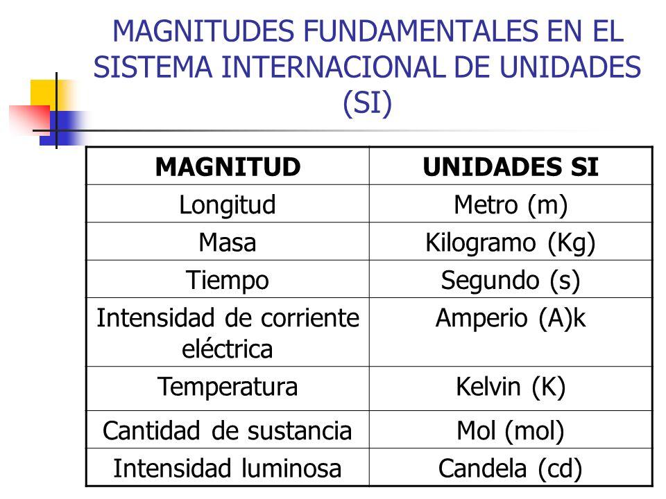 MAGNITUDES FUNDAMENTALES EN EL SISTEMA INTERNACIONAL DE UNIDADES (SI)