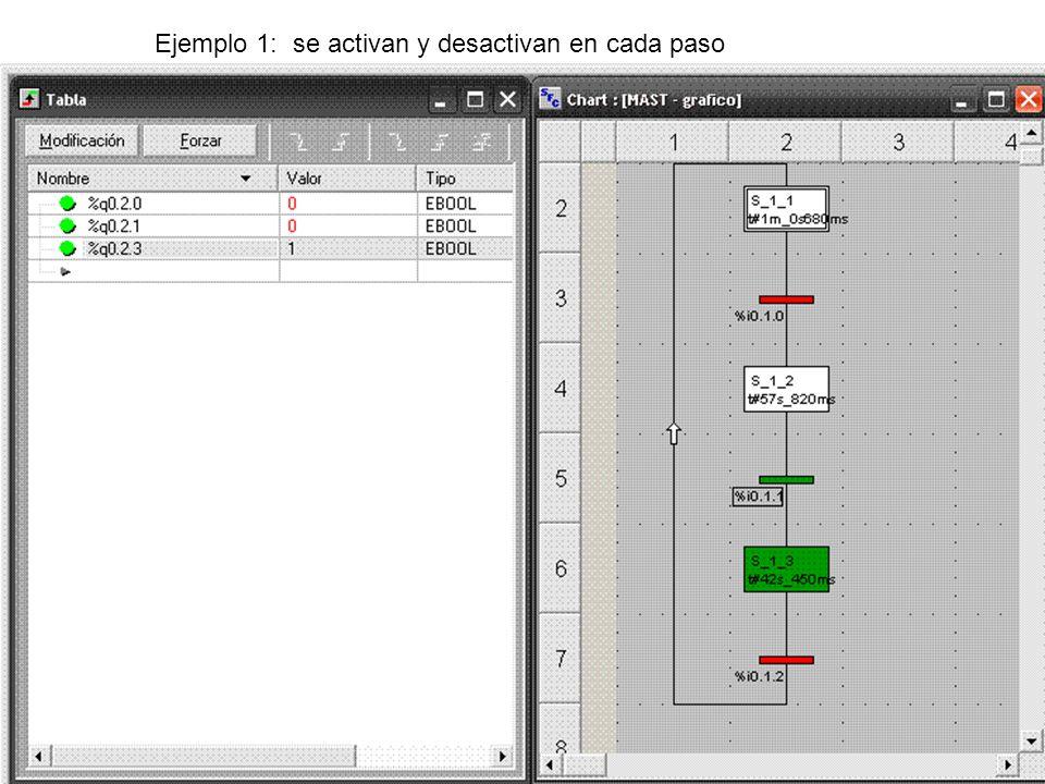Ejemplo 1: se activan y desactivan en cada paso