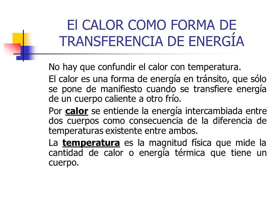 El CALOR COMO FORMA DE TRANSFERENCIA DE ENERGÍA