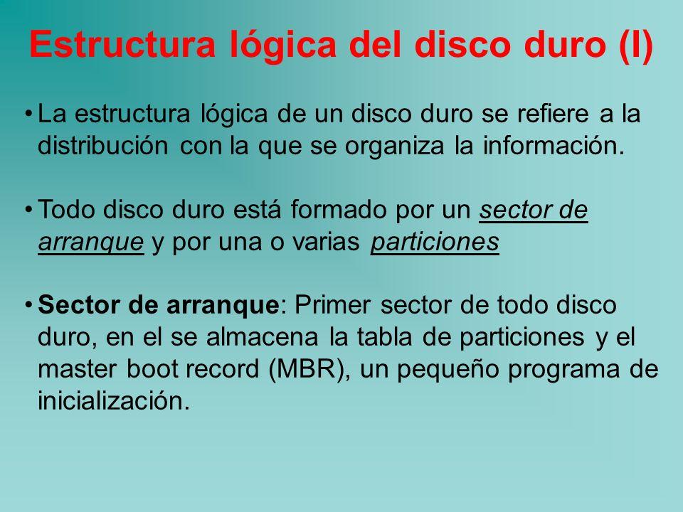Estructura lógica del disco duro (I)