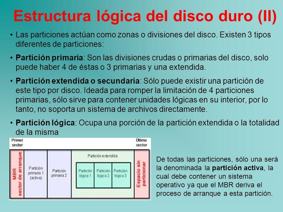 Estructura lógica del disco duro (II)