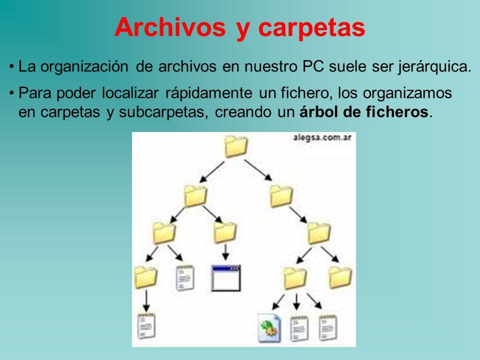 Archivos y carpetas La organización de archivos en nuestro PC suele ser jerárquica.