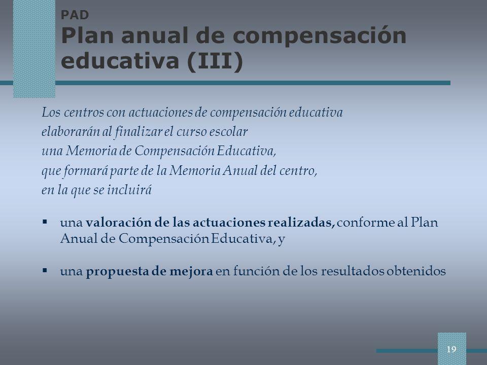 PAD Plan anual de compensación educativa (III)