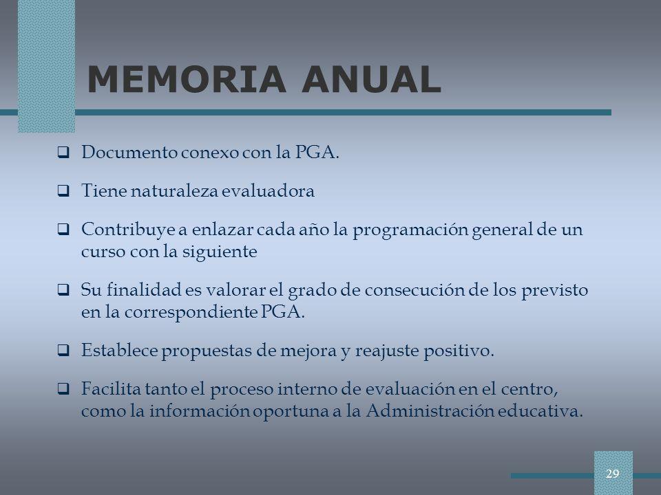 MEMORIA ANUAL Documento conexo con la PGA. Tiene naturaleza evaluadora