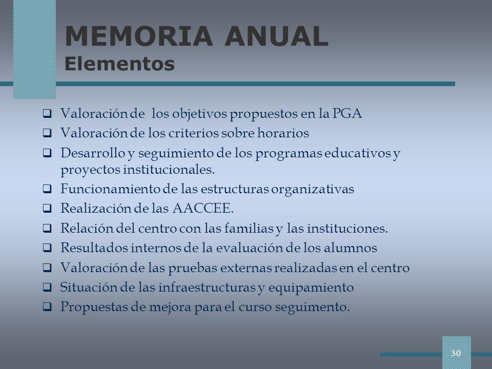 MEMORIA ANUAL Elementos