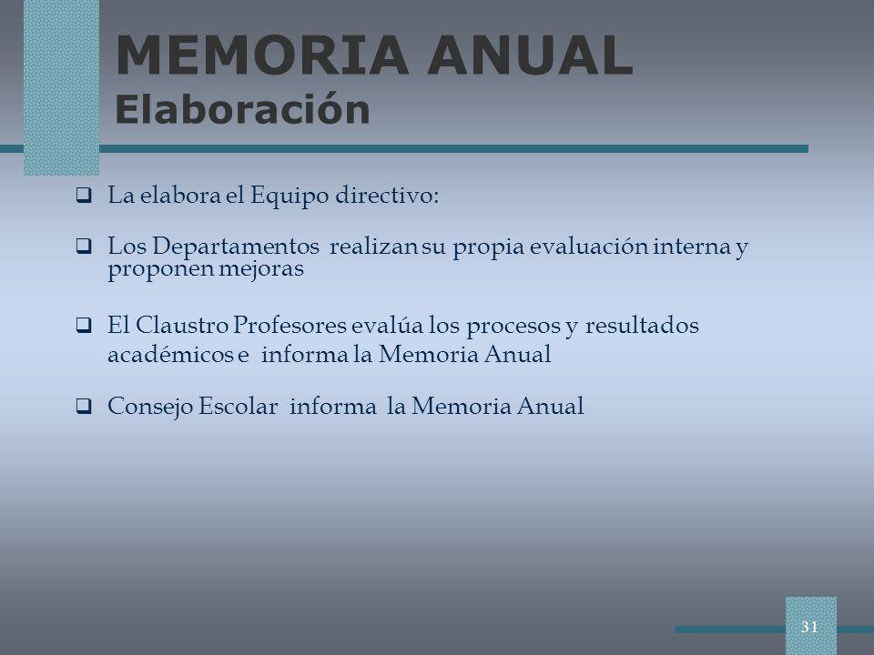 MEMORIA ANUAL Elaboración