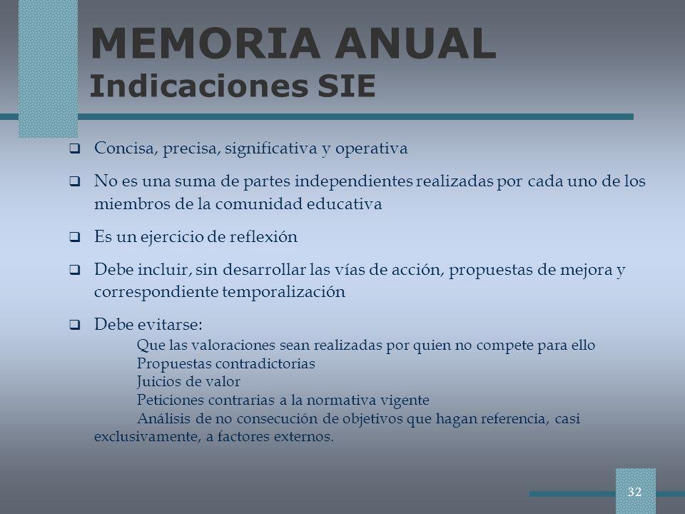 MEMORIA ANUAL Indicaciones SIE
