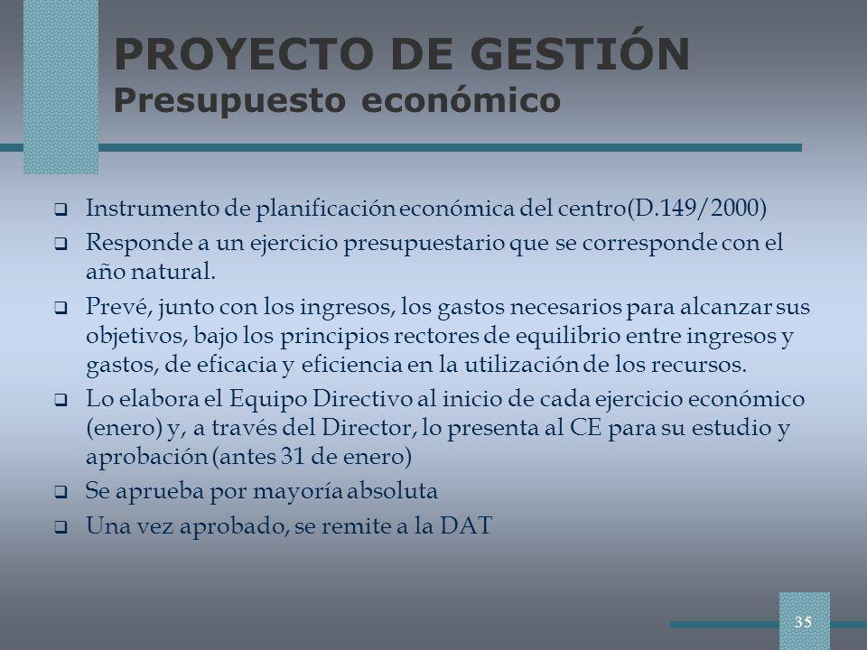 PROYECTO DE GESTIÓN Presupuesto económico