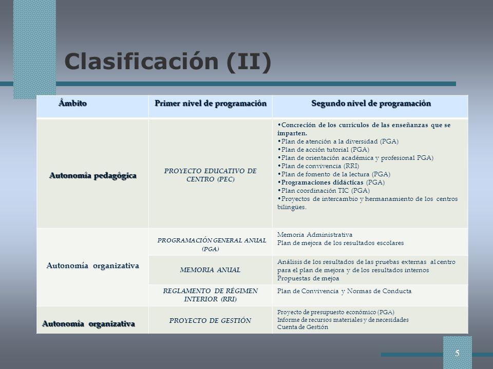 Clasificación (II) PROGRAMACIÓN GENERAL ANUAL (PGA) Ámbito