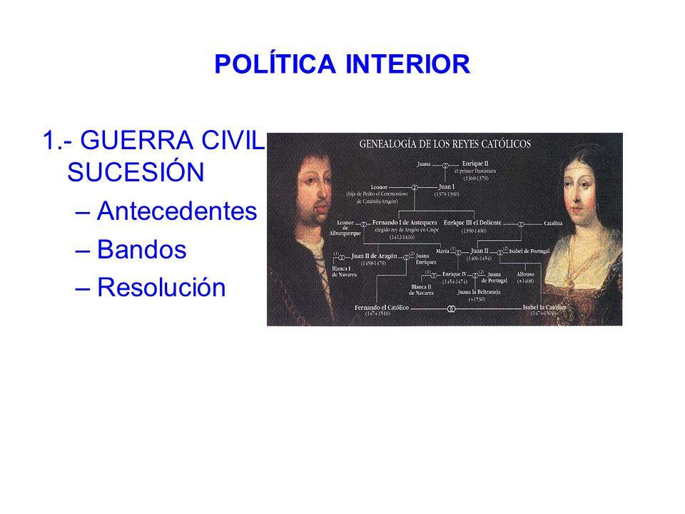 POLÍTICA INTERIOR 1.- GUERRA CIVIL.- SUCESIÓN Antecedentes Bandos Resolución