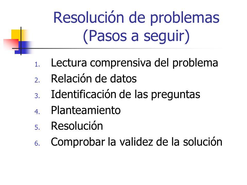 Resolución de problemas (Pasos a seguir)