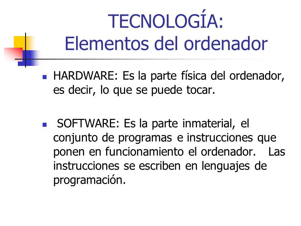 TECNOLOGÍA: Elementos del ordenador