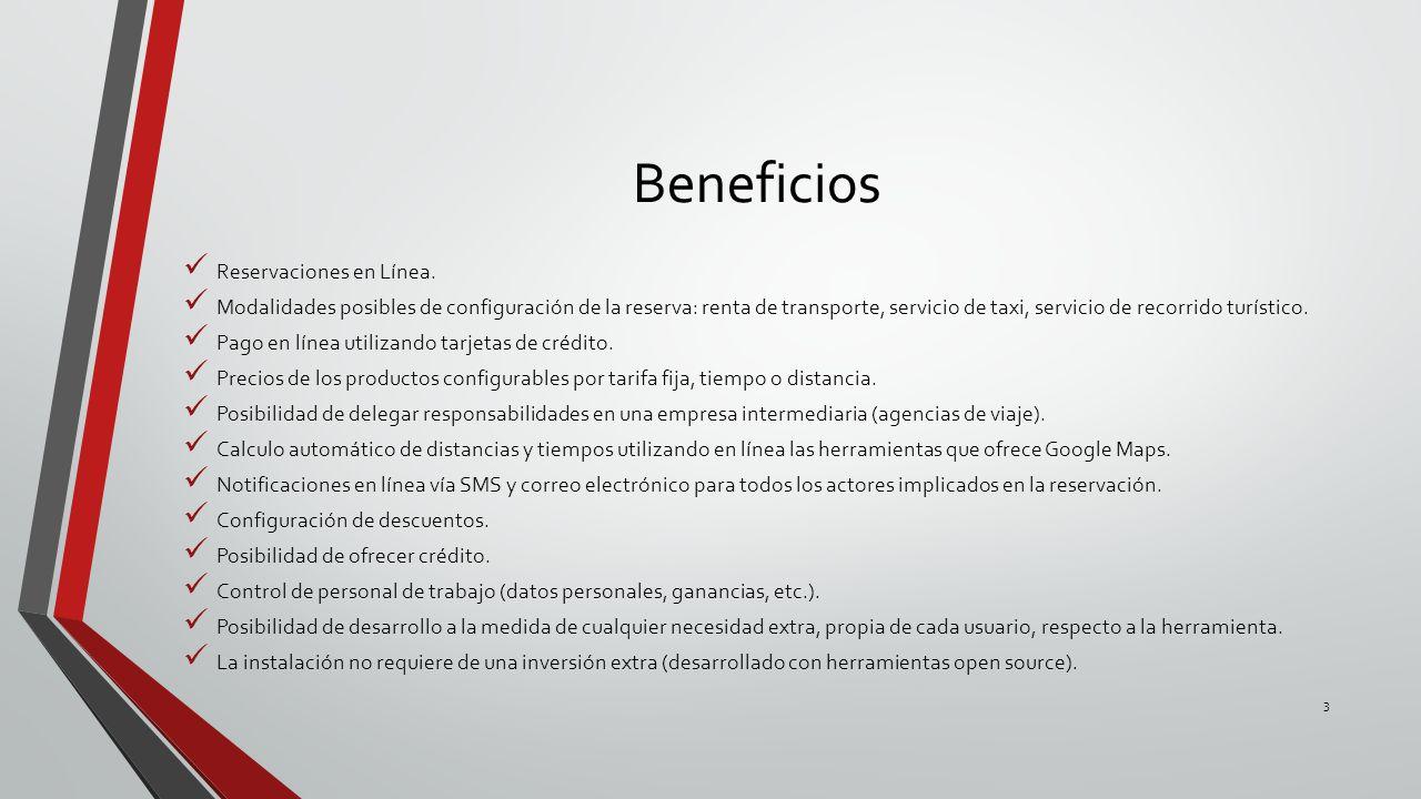 Beneficios Reservaciones en Línea.