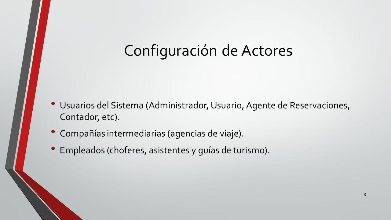 Configuración de Actores