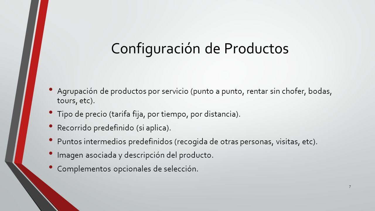 Configuración de Productos