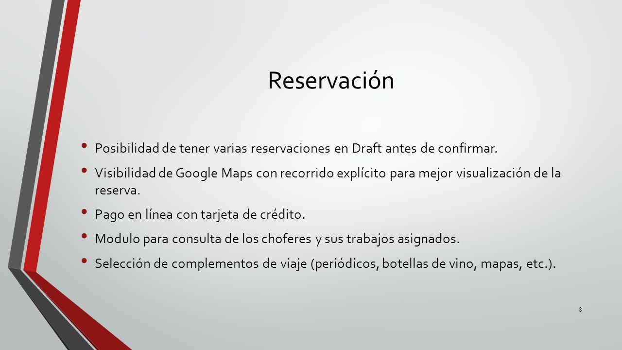 Reservación Posibilidad de tener varias reservaciones en Draft antes de confirmar.