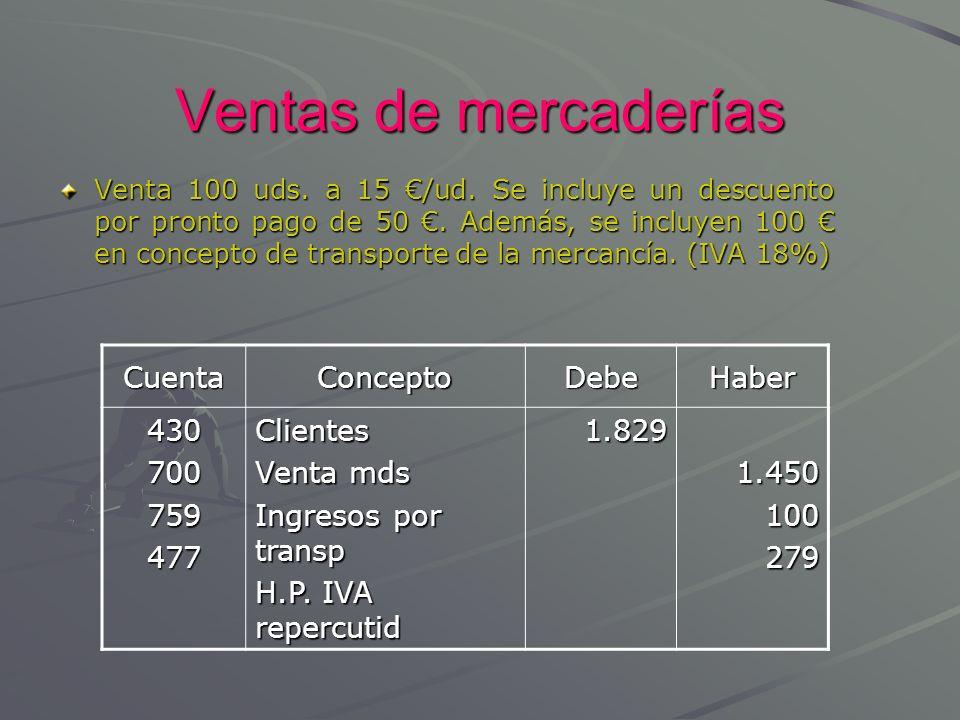Ventas de mercaderías Cuenta Concepto Debe Haber 430 700 759 477