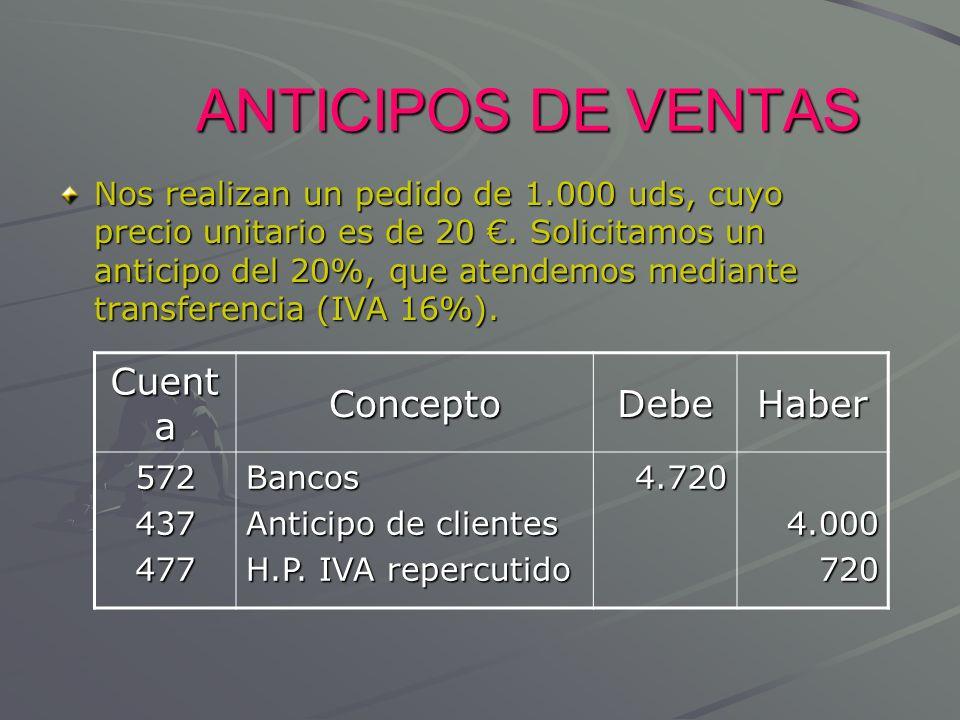 ANTICIPOS DE VENTAS Cuenta Concepto Debe Haber